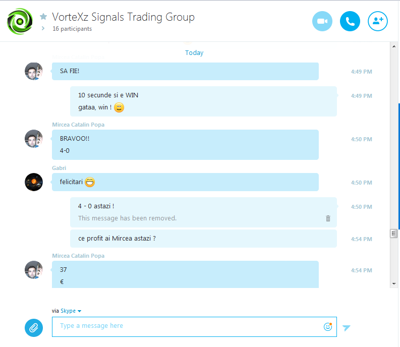 Vortex signals binary options